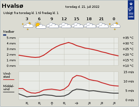 byvejr verdensvejr 4330 Hvalsø,Danmark
