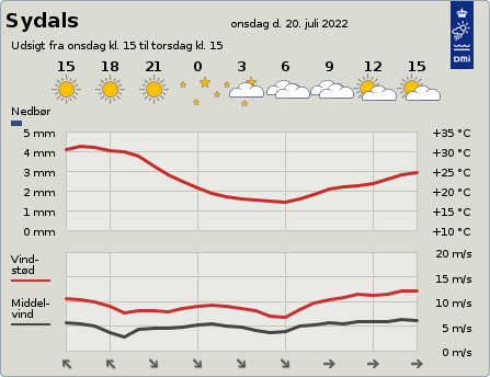 byvejr verdensvejr 6470 Danmark