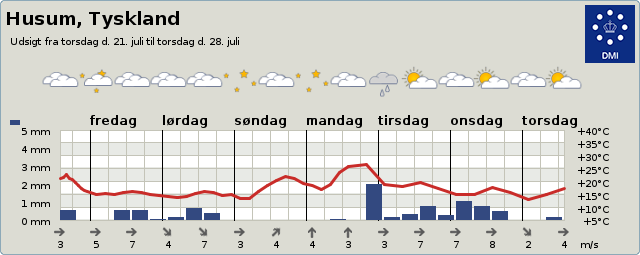 DMI.dk Flensburg Wetter